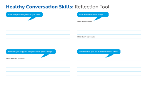 Healthy Conversation Skills reflection tool